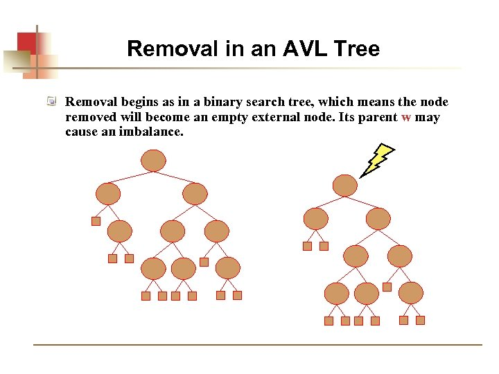 Removal in an AVL Tree Removal begins as in a binary search tree, which