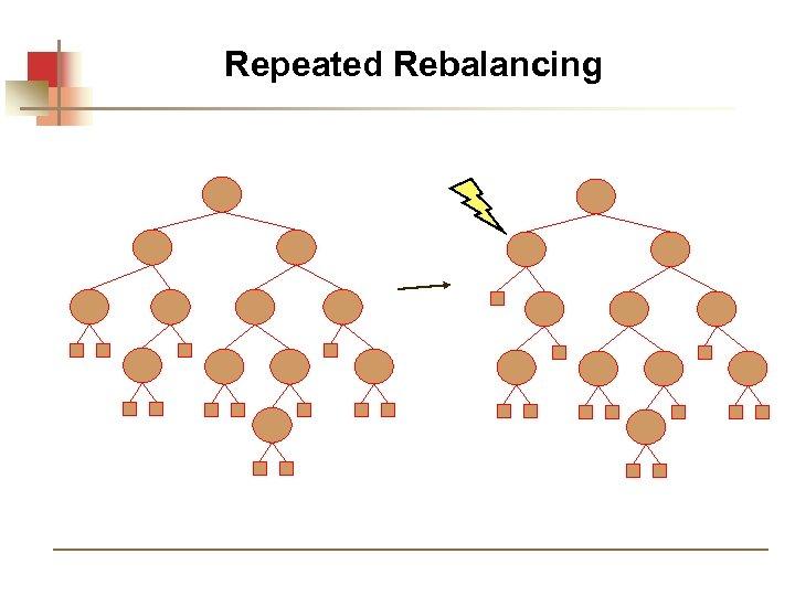 Repeated Rebalancing