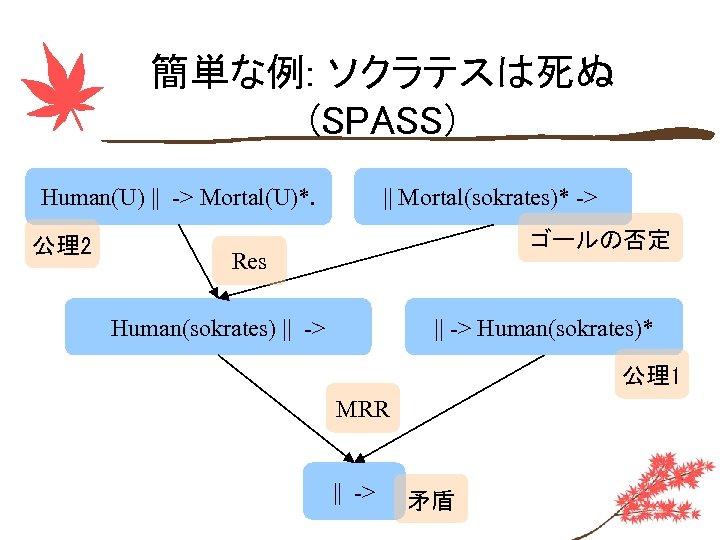 簡単な例: ソクラテスは死ぬ (SPASS) Human(U)    -> Mortal(U)*. 公理2    Mortal(sokrates)* -> ゴールの否定 Res Human(sokrates)
