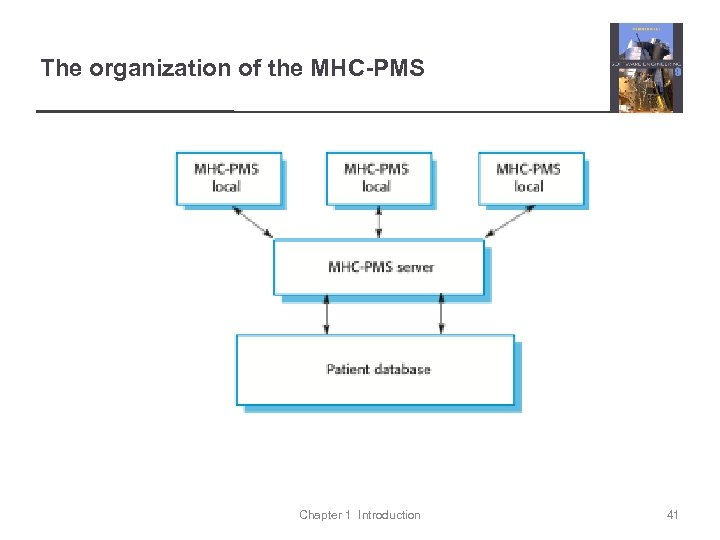 The organization of the MHC-PMS Chapter 1 Introduction 41