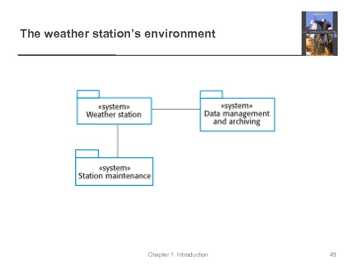 The weather station's environment Chapter 1 Introduction 45