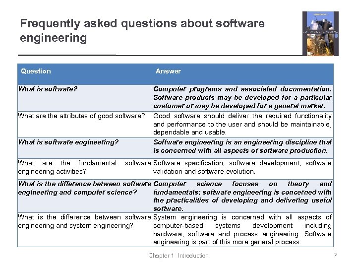 Frequently asked questions about software engineering Question What is software? What are the attributes