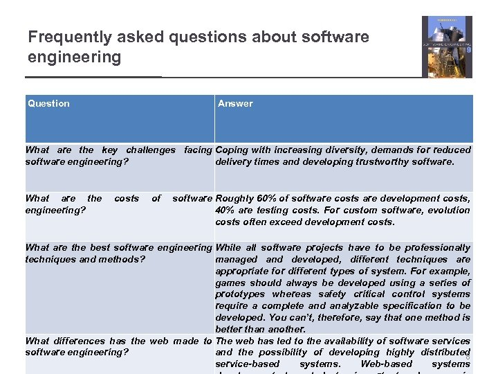 Frequently asked questions about software engineering Question Answer What are the key challenges facing