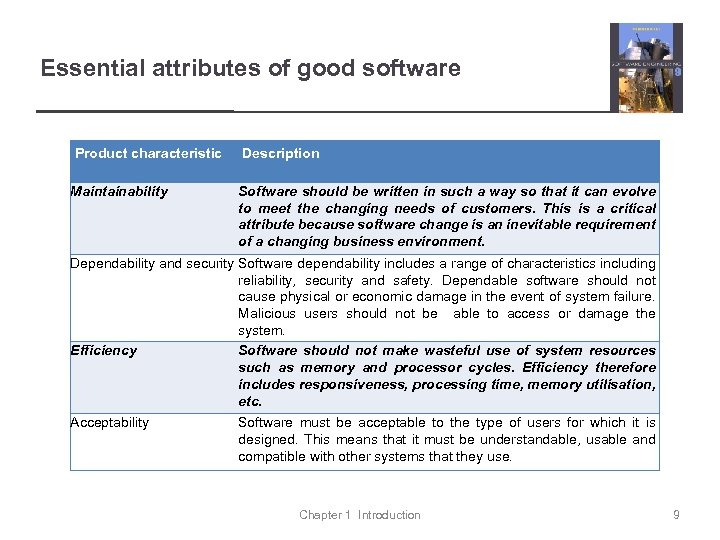 Essential attributes of good software Product characteristic Maintainability Description Software should be written in