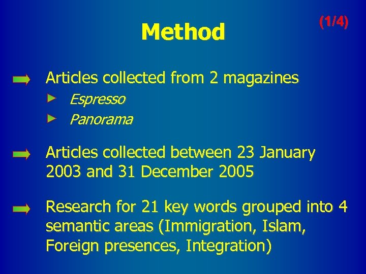 Method (1/4) Articles collected from 2 magazines Espresso Panorama Articles collected between 23 January