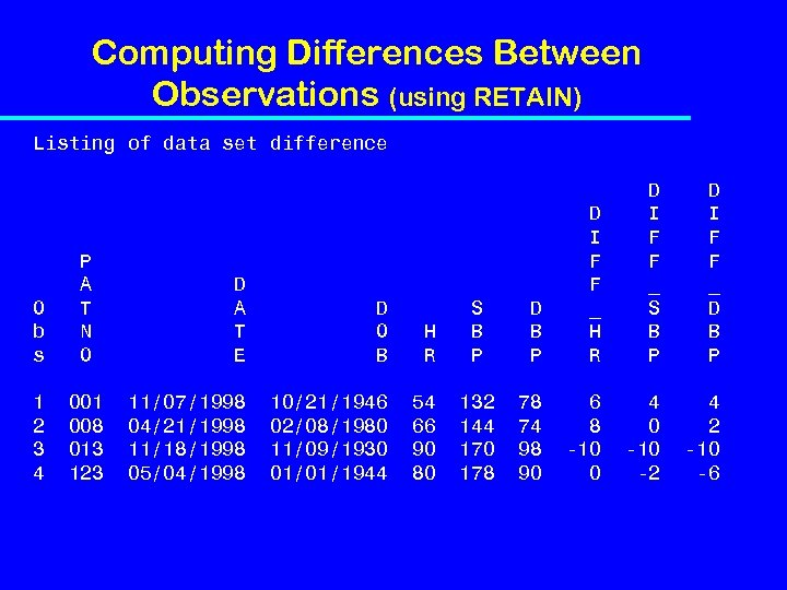 Computing Differences Between Observations (using RETAIN) Listing of data set difference O b s