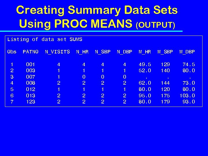 Creating Summary Data Sets Using PROC MEANS (OUTPUT) Listing of data set SUMS Obs