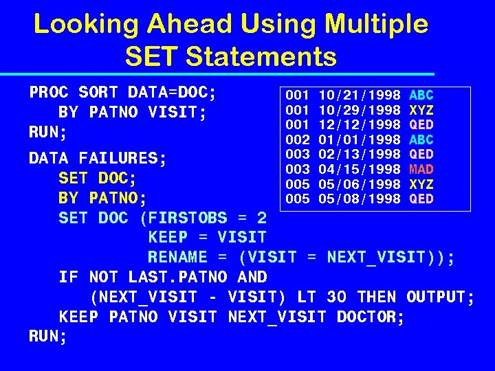 Looking Ahead Using Multiple SET Statements PROC SORT DATA=DOC; BY PATNO VISIT; RUN; 001