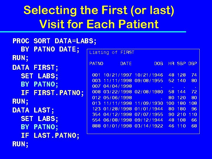 Selecting the First (or last) Visit for Each Patient PROC SORT DATA=LABS; BY PATNO