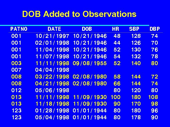 DOB Added to Observations PATNO 001 001 003 007 008 012 013 123 DATE