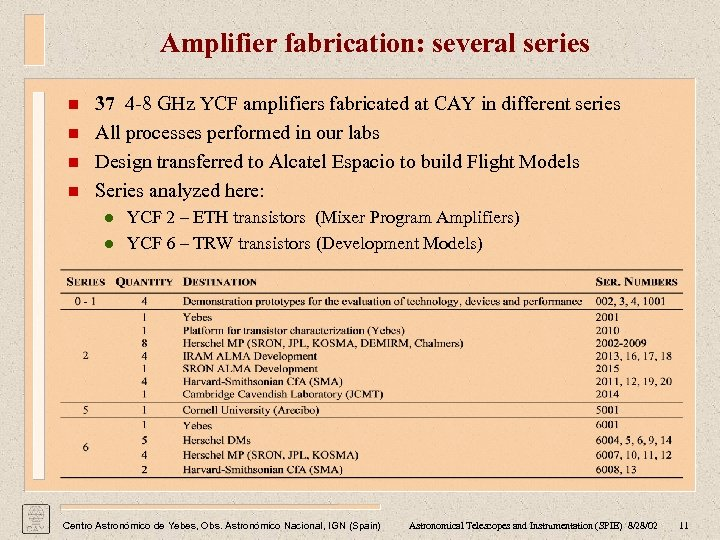 Amplifier fabrication: several series n n 37 4 -8 GHz YCF amplifiers fabricated at
