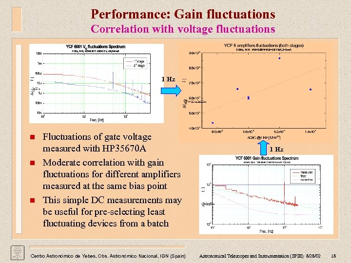Performance: Gain fluctuations Correlation with voltage fluctuations 1 Hz n n n Fluctuations of
