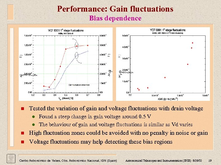 Performance: Gain fluctuations Bias dependence n Tested the variation of gain and voltage fluctuations