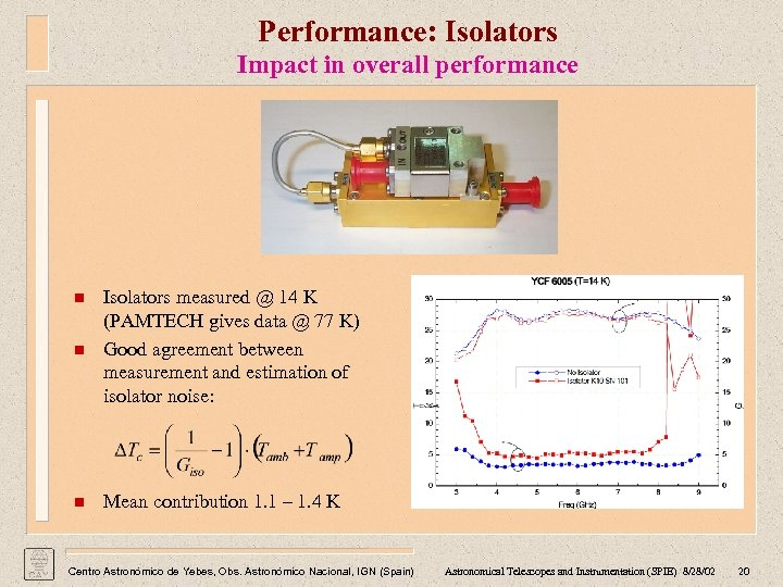 Performance: Isolators Impact in overall performance n Isolators measured @ 14 K (PAMTECH gives
