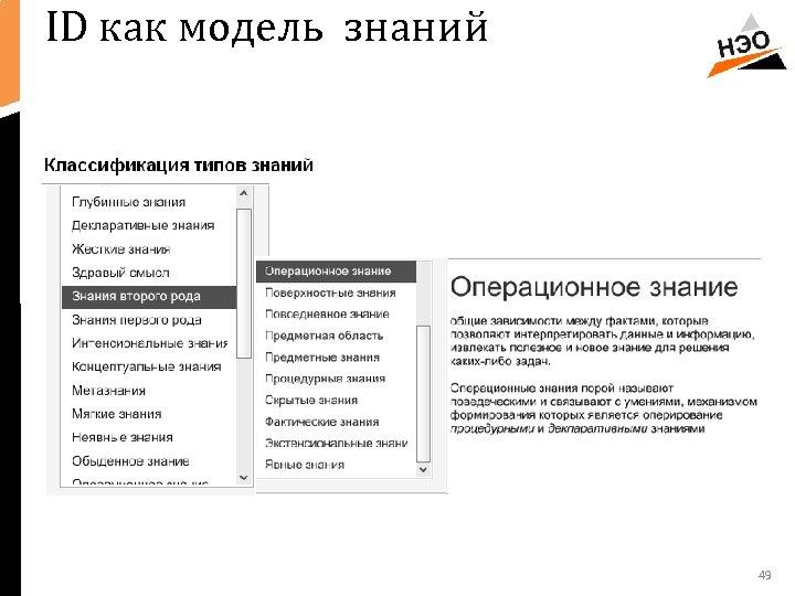 ID как модель знаний 49