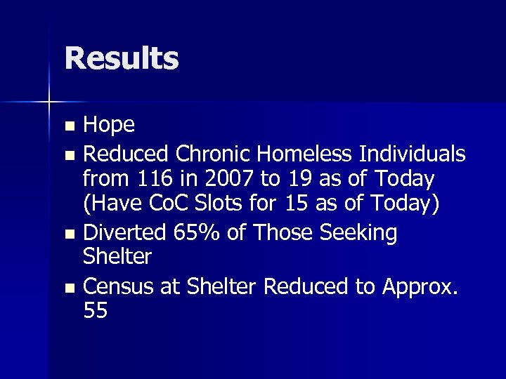 Results Hope n Reduced Chronic Homeless Individuals from 116 in 2007 to 19 as