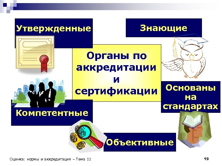 Утвержденные Знающие Органы по аккредитации и сертификации Основаны Компетентные на стандартах Объективные Оценка: нормы
