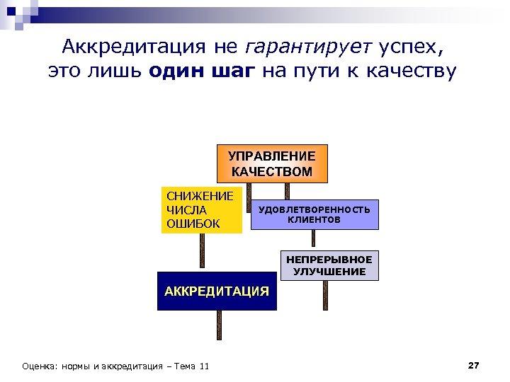 Аккредитация не гарантирует успех, это лишь один шаг на пути к качеству УПРАВЛЕНИЕ КАЧЕСТВОМ