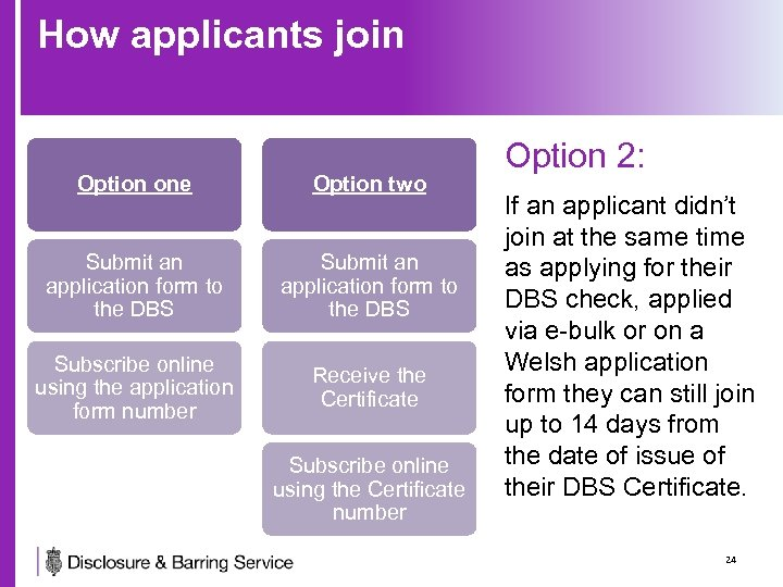 How applicants join Option one Option two Submit an application form to the DBS
