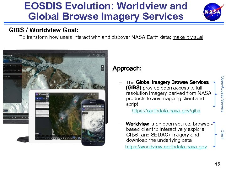 EOSDIS Evolution: Worldview and Global Browse Imagery Services GIBS / Worldview Goal: To transform