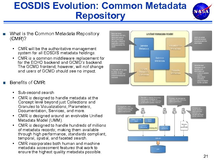 EOSDIS Evolution: Common Metadata Repository What is the Common Metadata Repository (CMR)? • CMR