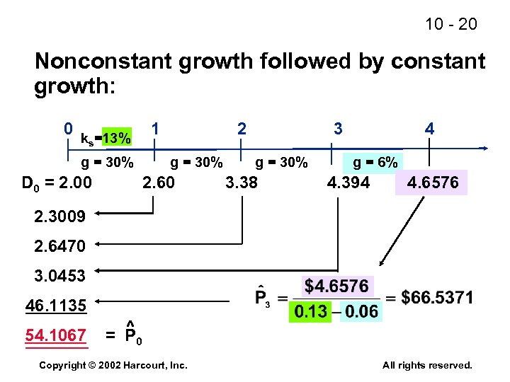 10 - 20 Nonconstant growth followed by constant growth: 0 k =13% s 1