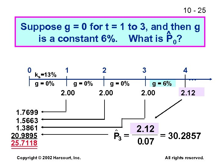 10 - 25 Suppose g = 0 for t = 1 to 3, and