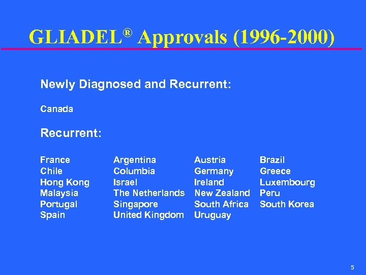 GLIADEL® Approvals (1996 -2000) Newly Diagnosed and Recurrent: Canada Recurrent: France Chile Hong Kong