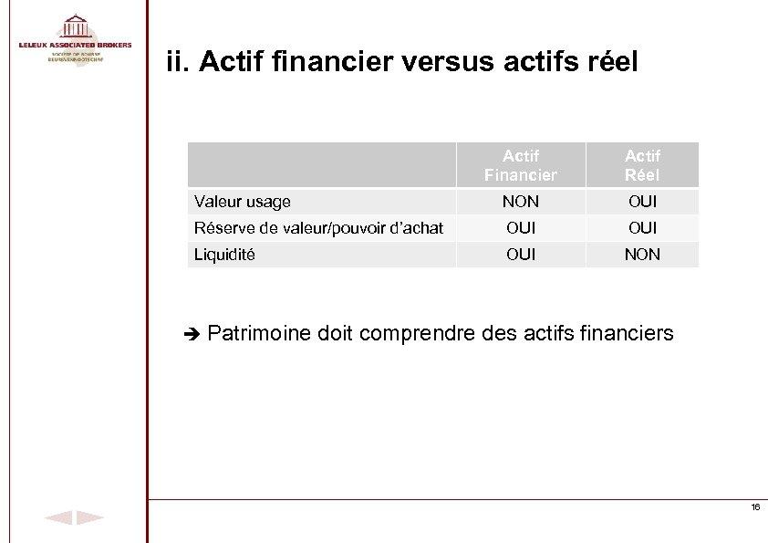 ii. Actif financier versus actifs réel Actif Financier Actif Réel Valeur usage NON OUI