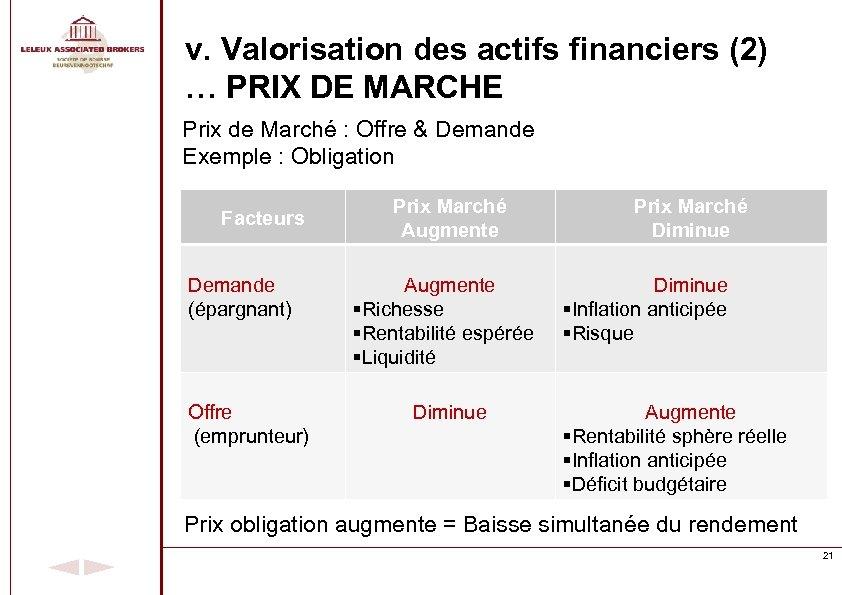 v. Valorisation des actifs financiers (2) … PRIX DE MARCHE Prix de Marché :