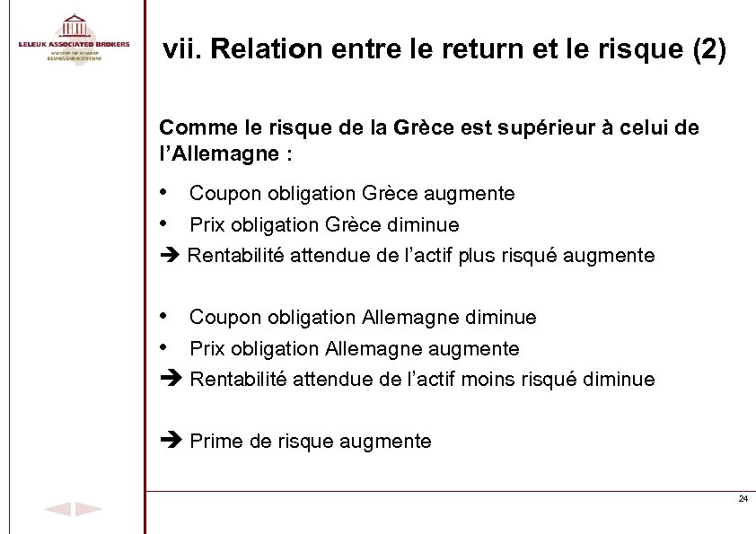 vii. Relation entre le return et le risque (2) Comme le risque de la
