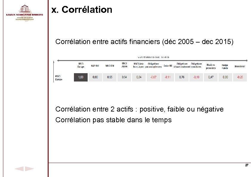 x. Corrélation entre actifs financiers (déc 2005 – dec 2015) Corrélation entre 2 actifs