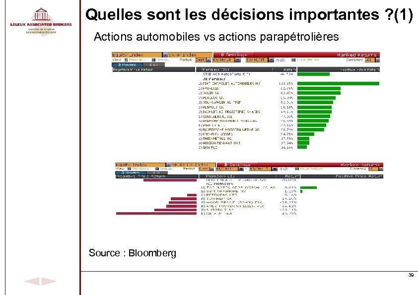 Quelles sont les décisions importantes ? (1) Actions automobiles vs actions parapétrolières Source :