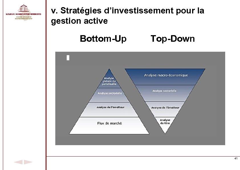 v. Stratégies d'investissement pour la gestion active Bottom-Up Top-Down 41