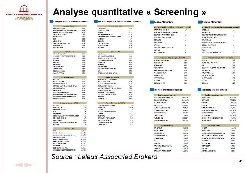 Analyse quantitative « Screening » Source : Leleux Associated Brokers 46
