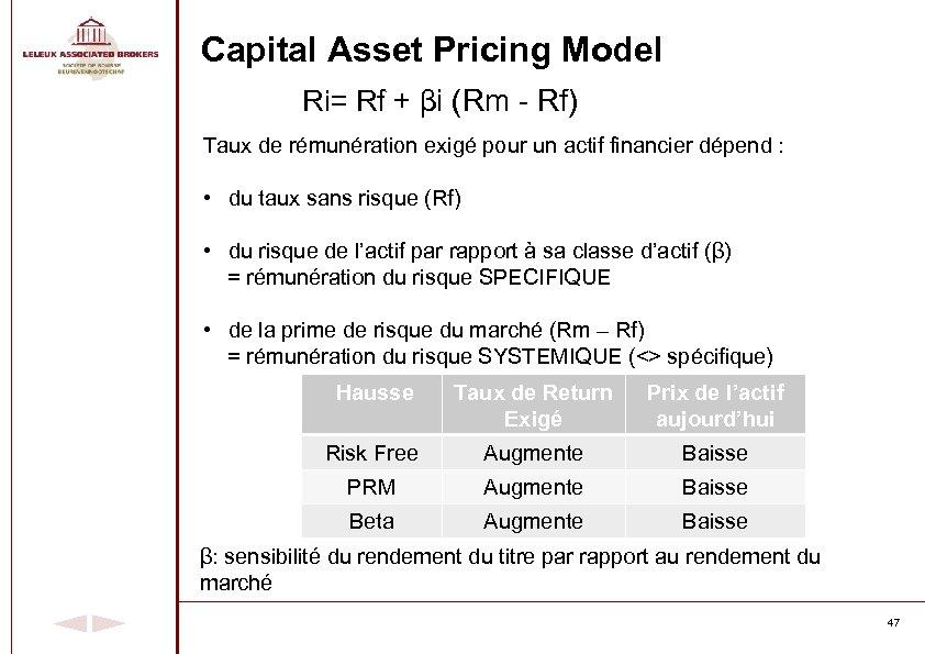 Capital Asset Pricing Model Ri= Rf + βi (Rm - Rf) Taux de rémunération