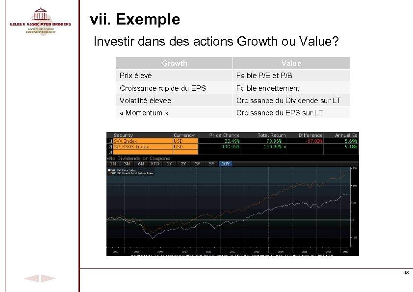 vii. Exemple Investir dans des actions Growth ou Value? Growth Value Prix élevé Faible