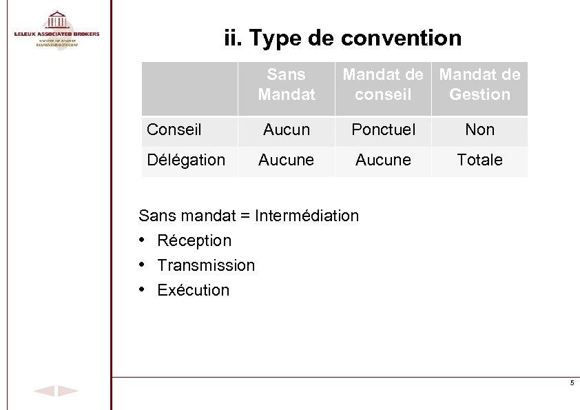 ii. Type de convention Sans Mandat de conseil Gestion Conseil Aucun Ponctuel Non Délégation