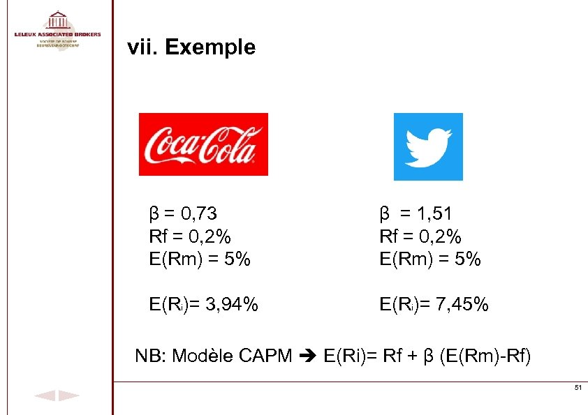vii. Exemple β = 0, 73 Rf = 0, 2% E(Rm) = 5% β