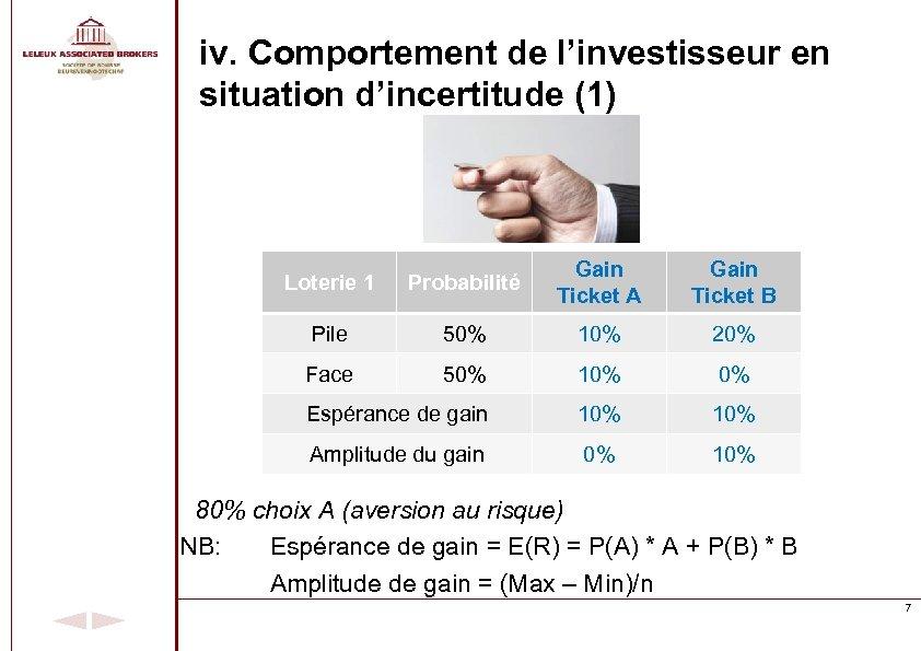 iv. Comportement de l'investisseur en situation d'incertitude (1) Loterie 1 Probabilité Gain Ticket A