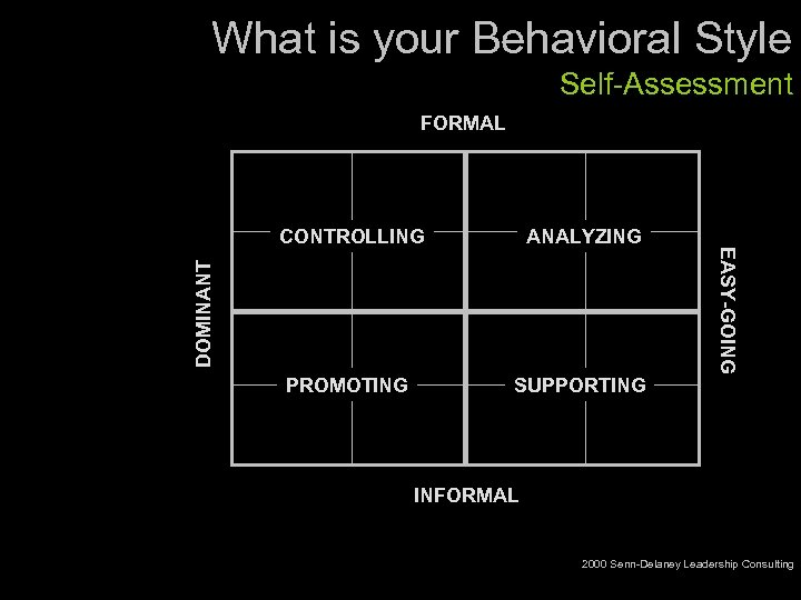 What is your Behavioral Style Self-Assessment FORMAL PROMOTING SUPPORTING DOMINANT ANALYZING EASY-GOING CONTROLLING INFORMAL