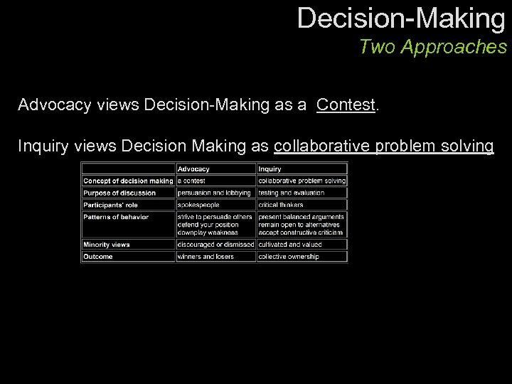 Decision-Making Two Approaches Advocacy views Decision-Making as a Contest. Inquiry views Decision Making as