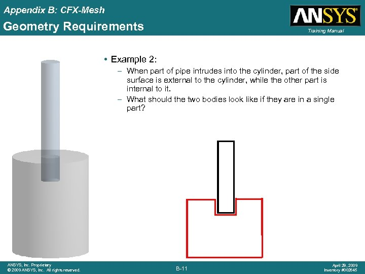 Appendix B: CFX-Mesh Geometry Requirements Training Manual • Example 2: – When part of
