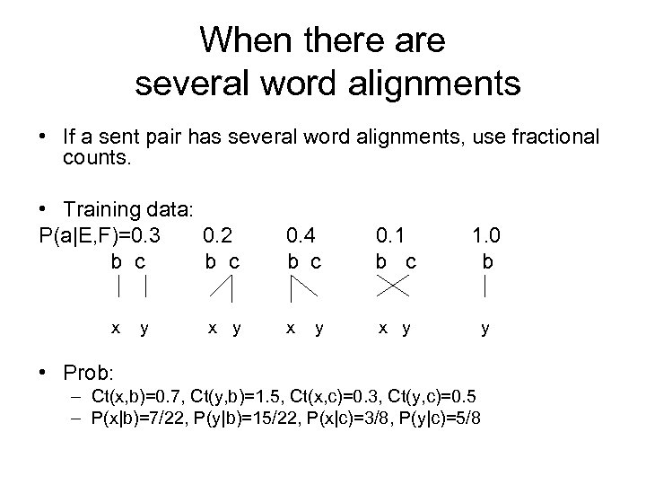 When there are several word alignments • If a sent pair has several word