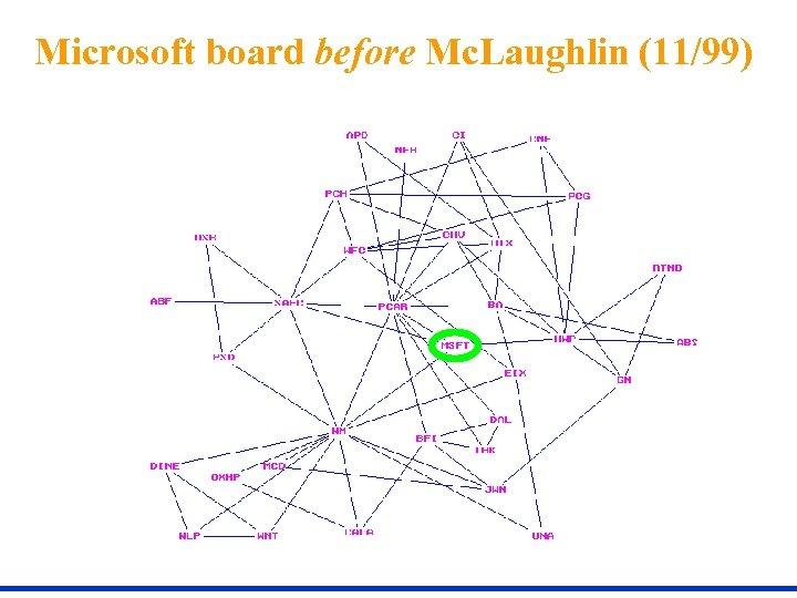 Microsoft board before Mc. Laughlin (11/99)