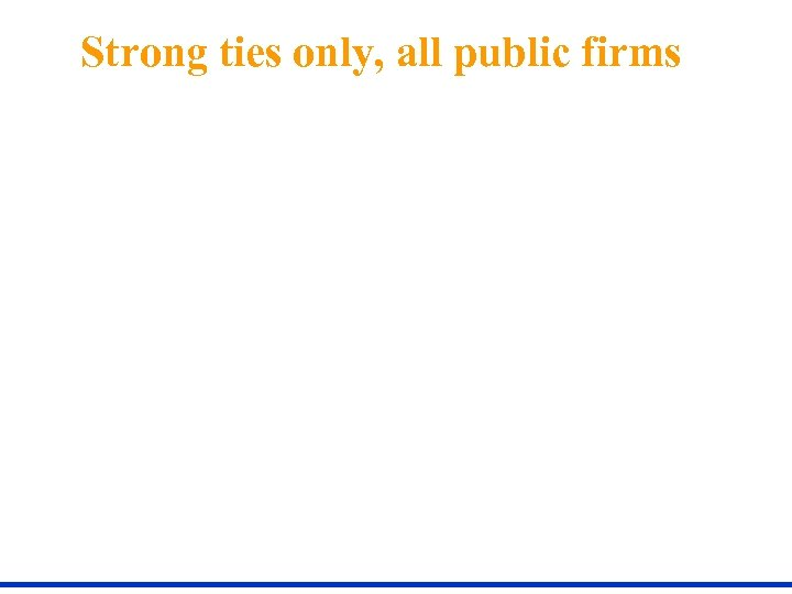Strong ties only, all public firms