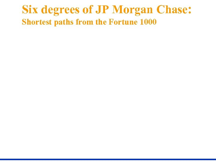 Six degrees of JP Morgan Chase: Shortest paths from the Fortune 1000