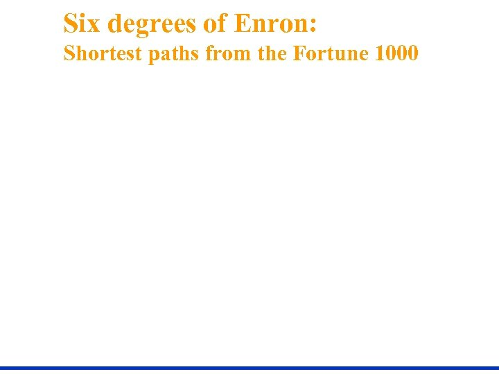 Six degrees of Enron: Shortest paths from the Fortune 1000