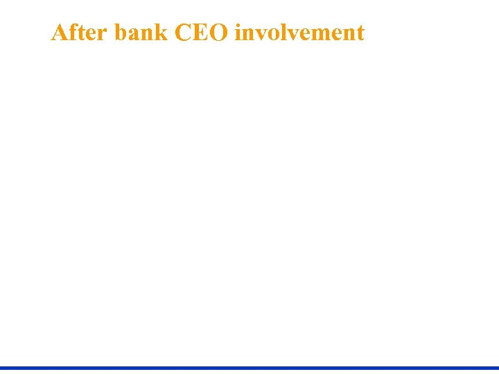 After bank CEO involvement