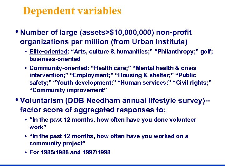 Dependent variables • Number of large (assets>$10, 000) non-profit organizations per million (from Urban